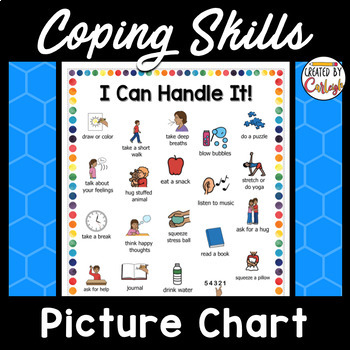 Coping Skills Chart/Poster