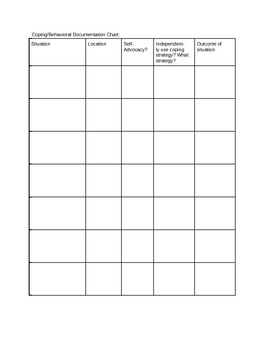 Coping Skills Tracking Sheet