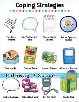 Coping Strategies Visual Posters