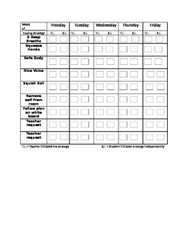 Coping Strategy/Sensory Data Chart Autism Special Education