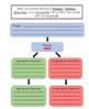 Coping with Anger Workbook - Social Skills / Emotional Regulation