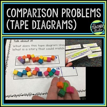 Comparison Problems: Tape or Strip Diagrams, Task Cards, and More!