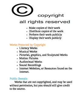 Copyright Poster