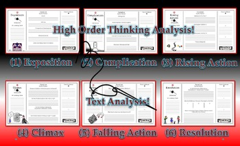 Coraline by Neil Gaiman 6 Stages of Plot Analysis Activity 8.5x14 Format