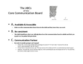Core Communication Board and Communication Partner Directions