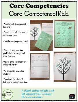 Core CompetenceTREE