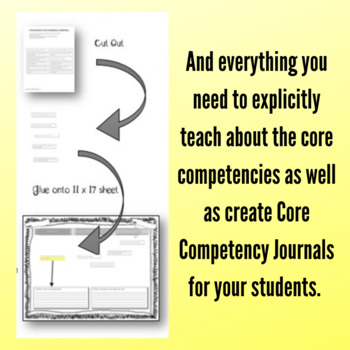 Core Competencies: A Whole Year's Worth of Activities!