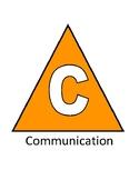 Core Competencies BC Posters (C-T-PS) Colour