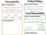Core Competencies Editable Posters