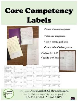 Core Competencies LABELS Communication Set