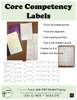 Core Competencies LABELS Creative Thinking Set