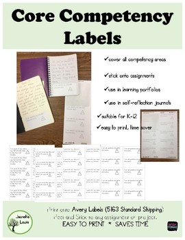 Core Competencies LABELS Critical Thinking Set