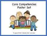 Core Competencies Poster Set