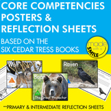 Core Competencies Posters and Reflection Sheets Based on t