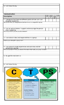 Core Competencies Reflection Sheet