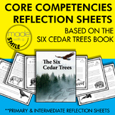 Core Competencies Self-Reflection Sheets Based on the Six