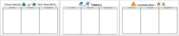 Core Competencies - Student reflection