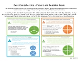 Core Competencies for Parents - Ministry Version