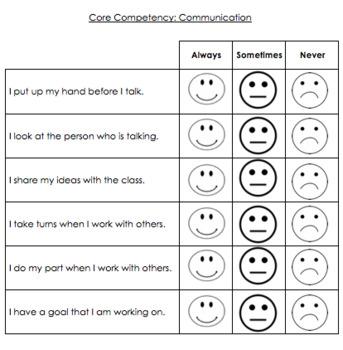 Core Competency: Communication Self Reflection