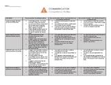 Core Competency Rubrics (Unabridged) British Columbia 2018/2019 Curriculum