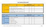 Core Competency Self-Assessment (Intermediate)
