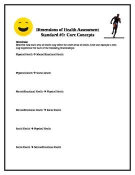 Middle School Health Lesson: Core Concepts--Dimensions of Health Lesson