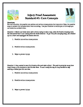 Middle School Health Lesson: Core Concepts--Injury Proof