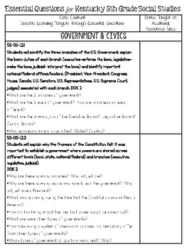 Core Content Essential Questions for Kentucky 5th Grade Social Studies