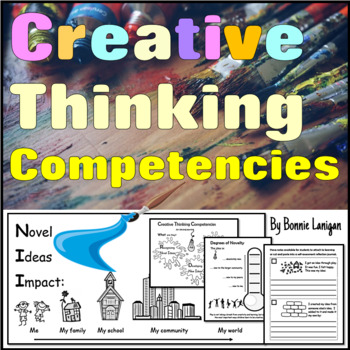 Assessments: Creative Thinking Competencies: Core (Visuals/Posters)