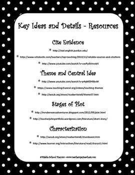 Core Curriculum Checklists w Resources - 6th Gr Reading - Black White Polka Dot