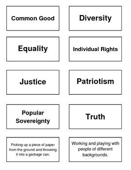 Core Democratic Values Sort