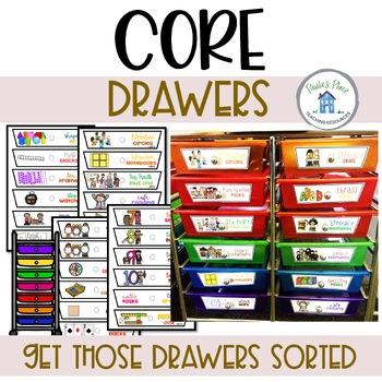 Core Drawer Organization