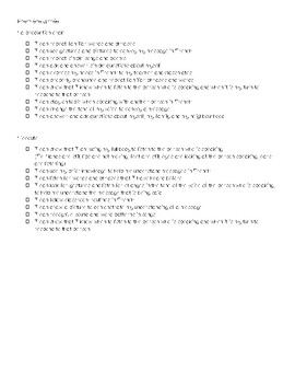 Core French - Evaluation Checklist for Strands