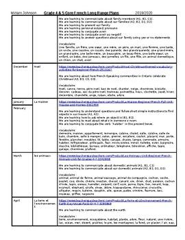 Core French Long Range Plans Grade 4 & Grade 5