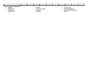 Core French Primary Oral Basics Tracking Sheet