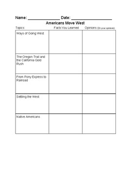 Core Knowledge Americans Move West Companion Sheet