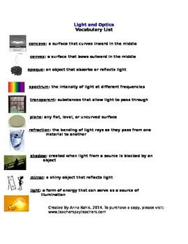 Core Knowledge Grade 3 - Light and Optics Vocabulary with Pictures