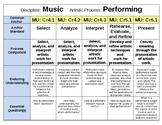 Core Music Standards