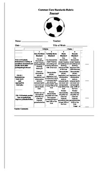 Core Standard Physical Education Rubrics
