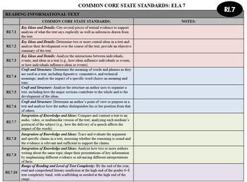 Core State Standards Checklist: 7th Grade ELA (Color-Coded)