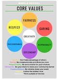Core Value Character Education Poster