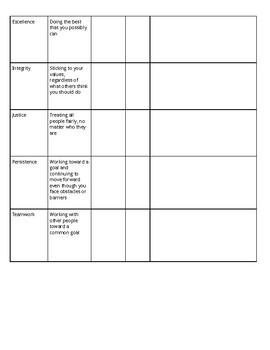 Core Values Chart--Inference and Evidence