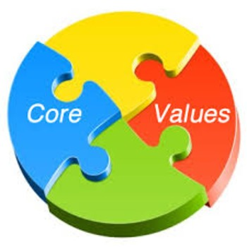 Core Values and Goals:  Start the Year with Thoughtful Discussions and Writing