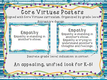Core Virtues Posters