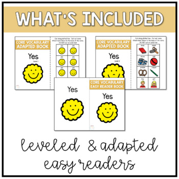 Core Vocabulary Adapted Book - Yes