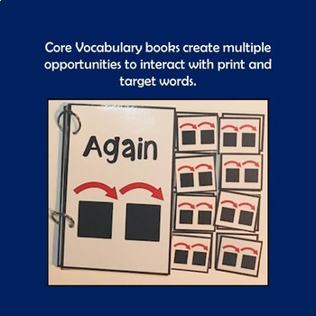 """Core Vocabulary Book """"AGAIN"""" for AAC Users and Speech Therapy"""
