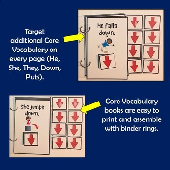 "Core Vocabulary Book ""DOWN"" for AAC Users and Speech Therapy"