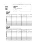 Core Vocabulary Data Sheet