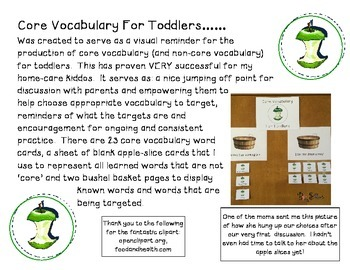 Core Vocabulary For Toddlers