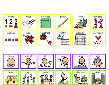 Core Vocabulary PECS Flip Book